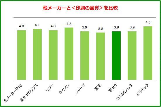 quality-kyocera