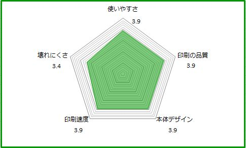 total-kyocera