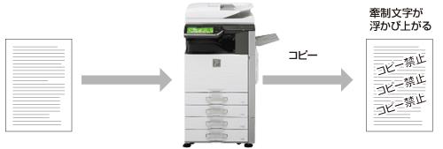 【機密文書・個人情報の印刷をSTOP】不正コピーを抑止する地紋印刷機能とは?