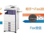 【インターネットFAXのメリットと使い方】e-mail環境利用で通信費削減!