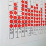 【キヤノンが首位獲得!】J.D.パワー2019年度の複合機ランキングを検証!【前編】