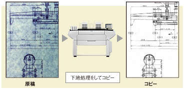 ColorWave3600 / ColorWave3800の青焼き図面処理